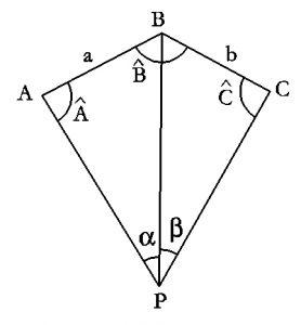 Pothenot, intersecció inversa. Triangulació